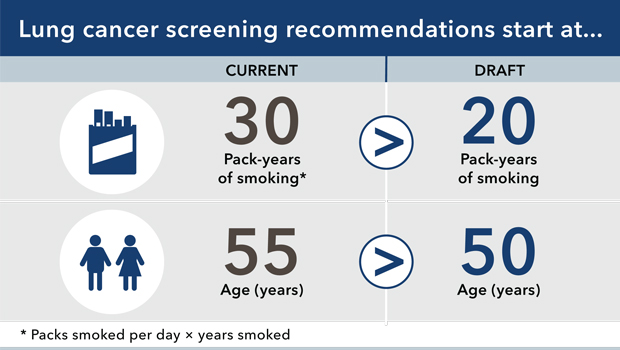Lung-cancer-screening-figure_2col.jpg