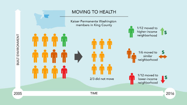 Moving-to-Health-graphic-VIDEO-170810-2col.jpg